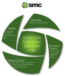 SMC Global Securities Money wise Be Wise