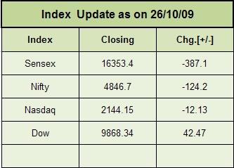 index update
