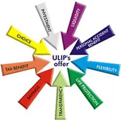 Benefits of ulips.jpg